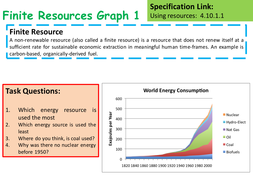 Finite-Resources-Graph-activity.pptx