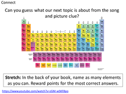 Intro-to-periodic-table.pptx