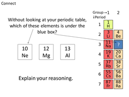 History-of-the-periodic-table.pptx