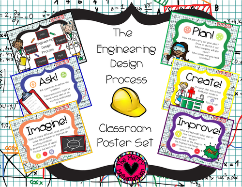 Classroom Design Process ~ Engineering design process posters elementary by