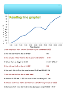 MA-line-graph-reading---Iron-Man-growth---ANSWERS.docx
