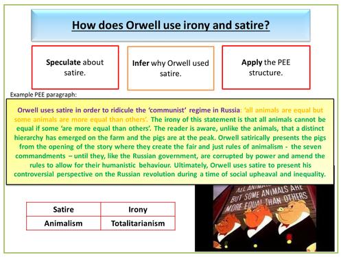 Animal Farm Satire Irony Teaching Resources