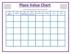 Place Value Chart To 10 000 000 By Andy Byrne2005 Teaching Resources Tes