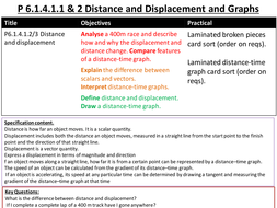 P1 Forces L1 Distance and Displacement by mcjkt - Teaching ...