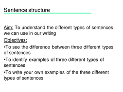 how to write a simple introduction
