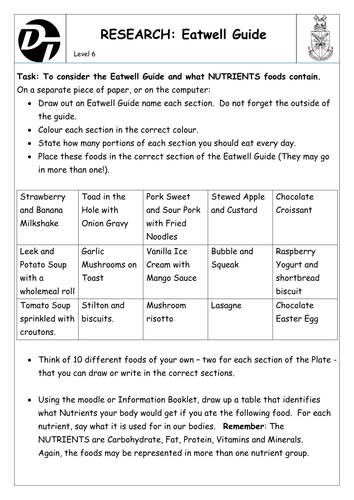 Angle Types Worksheet Excel Eatwell Guide Lesson By Fionabehagg  Teaching Resources  Tes Area And Perimeter Free Worksheets Excel with Scatter Plot Worksheets Line Of Best Fit Pdf  Esl Social Studies Worksheets Pdf