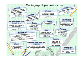 Year-11---Spring-term-2---Week-3---The-language-of-the-exam.docx