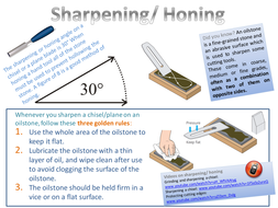 How to sharpen a chisel or plane cutting iron