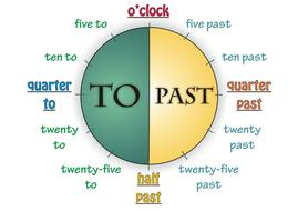 clock-past-to.doc