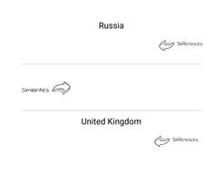RussiaComparisonAlley.pdf