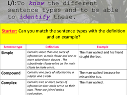 Sentence Structures Horror