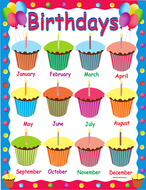 Birthday ChartCupcakes By Ruthem