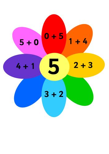 Ks1 Number Bond Flowers Display Teaching Resource By