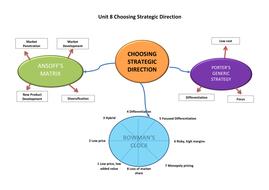 Mindmap---Strategic-Direction.docx