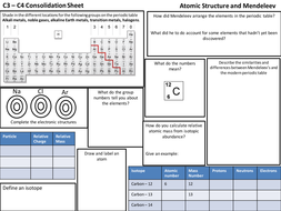 Edexcel 9 - 1 GCSE Chemistry C3-4 revision broadsheet