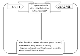 KS3 Buddhism - Complete Resource Pack (10 Lessons) (£1 Super Sale ...
