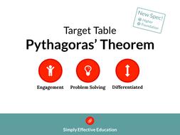 Pythagoras'-Theorem-(Target-Table).pdf