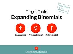 Expanding-Binomals-(Target-Table).pdf