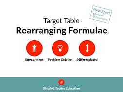 Rearranging-Formulae-(Target-Table).pdf
