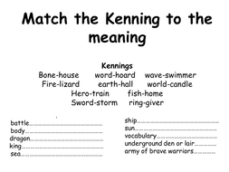 Match-the-Kenning.pptx