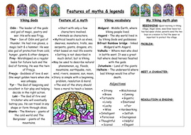 Features-of-myths---legends.docx