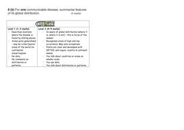 HIV-AIDS-AFL-distributuion-STUDENT.docx