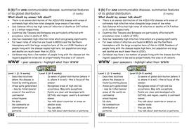 HIV-AIDS-AFL-distributuion-mark-scheme.docx