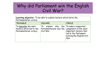 why was the english civil war important