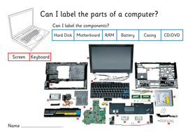 04a0f6095442 Inside the machine - identify and label the parts of a laptop ...