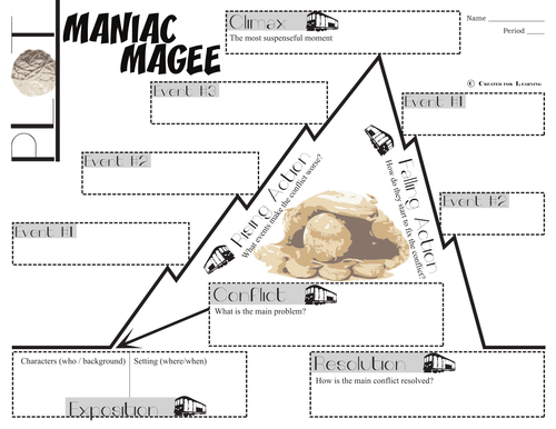 MANIAC MAGEE Plot Chart Organizer Diagram Arc by Spinelli – Maniac Magee Worksheets