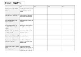 sondage___negatives.docx