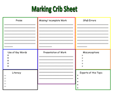 Feedback, Assessment and Marking Stickers