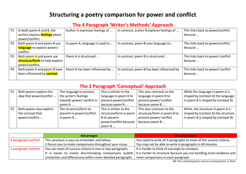 how to structure a comparative paragraph for aqa poetry power how to structure a comparative paragraph for aqa poetry power and conflict by hmbenglishresources1984 teaching resources tes