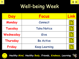Well-Being-Daily-Form-Tutors.pptx