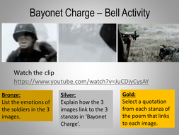 Bayonet Charge. Lesson. Annotations. Grade 9 listening activity. Grade 9 focus.