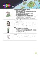 Lesson-6-page-2-Unit-2.pdf