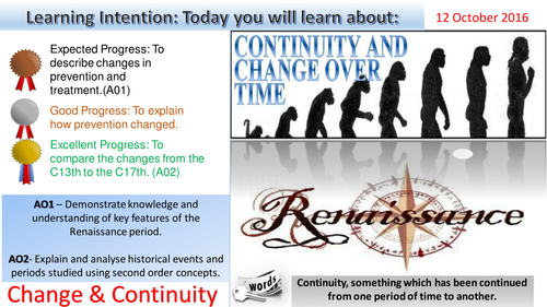 Medicine Through Time: Renaissance Change and Continuity.