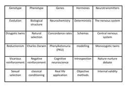 06----Articulate-the-bio-approach.docx