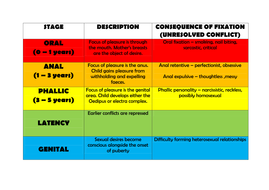 07---Psychosexual-Stages.docx
