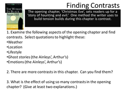 Chapter-1-Contrasts.ppt