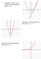Gradient-of-Curves-Examples-Handout.pptx