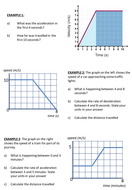 Velocity-Time-Graphs-Straight-Lines-Examples-Handout.pptx