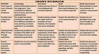 types of irony examples