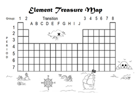 Elements to Atoms to Bonding
