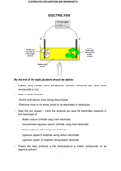 ELECTROLYSIS WORKSHEETS