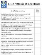 6.1.2-Patterns-of-inheritance-handout.pptx