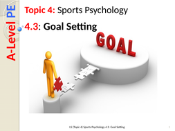A-level  PE EDEXCEL (Spec 2016) 4.3: Goal Setting