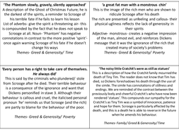 A Christmas Carol- Key Quotes Revision cards by ayshaatiq - Teaching Resources - TES