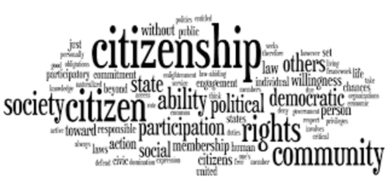 AQA GCSE Citizenship Bundle