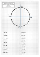 Unit Circle worksheet (no calculators) questions by Adam_R